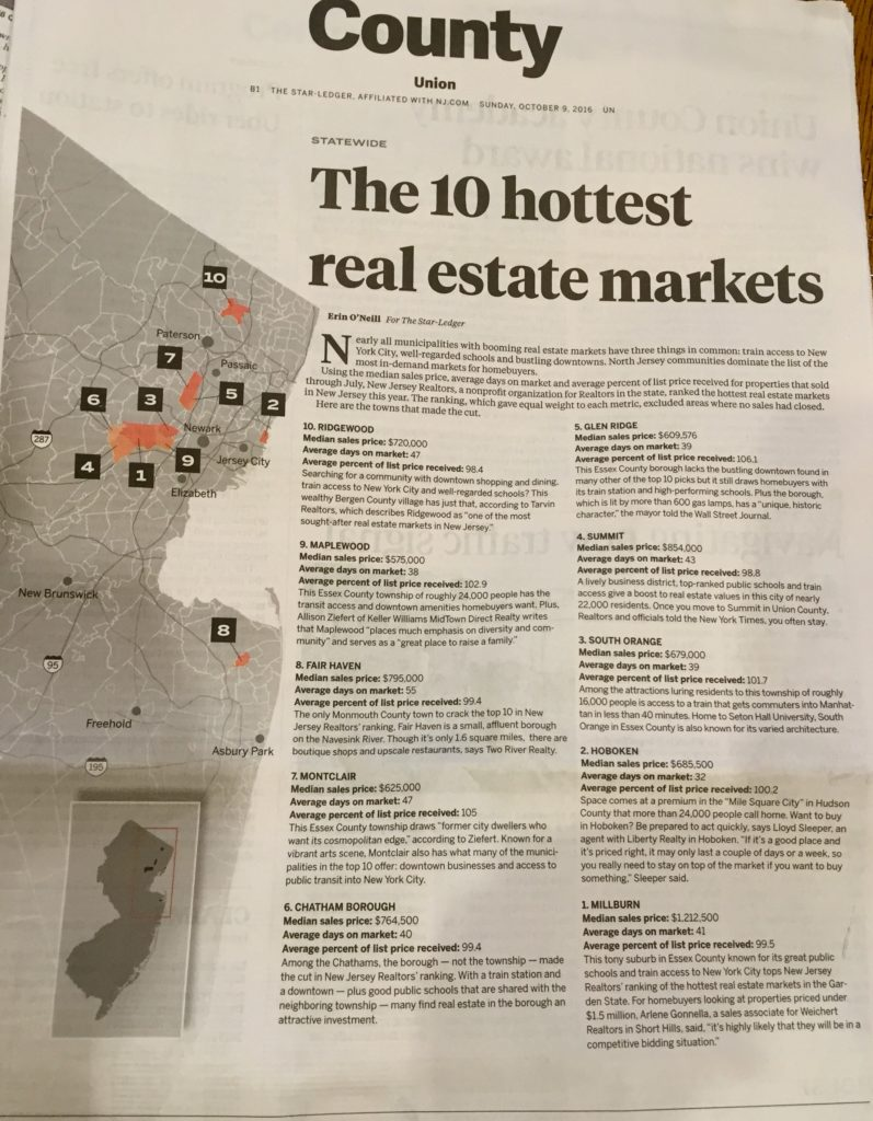Millburn Ranked #1 in the '10 Hottest Real Estate Markets' Rankings, by the Star-Ledger